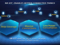 Vodafone, Huawei open NB-IoT Lab – will others follow suit?
