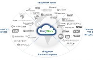 PTC announces IoT platform ThingWorx 7