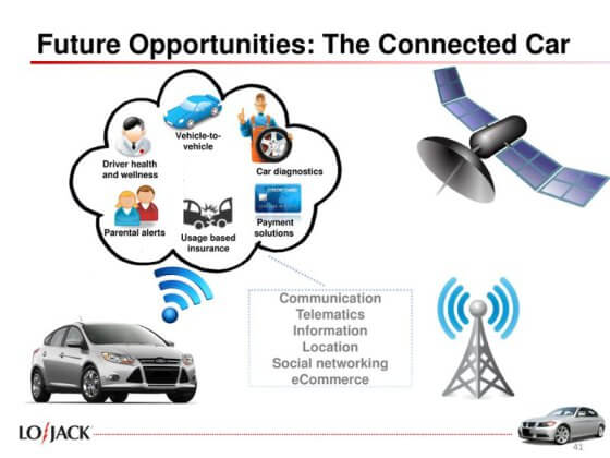 Automotive IoT Market Projected To Reach $82.7 Billion by 2022