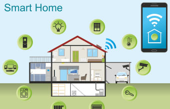 Smart home product manufacturers must target customers in different ways