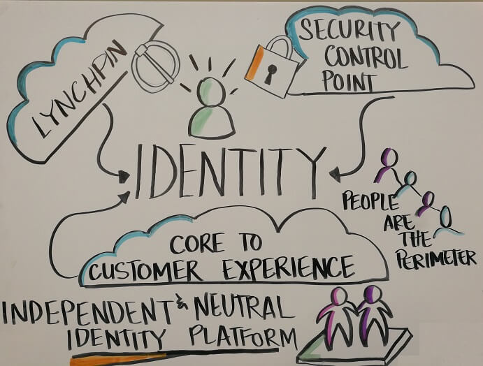Okta: In the IoT, every 'thing' has its own identity | Internet of