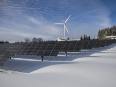 Battery tech will power global smart grid ambitions