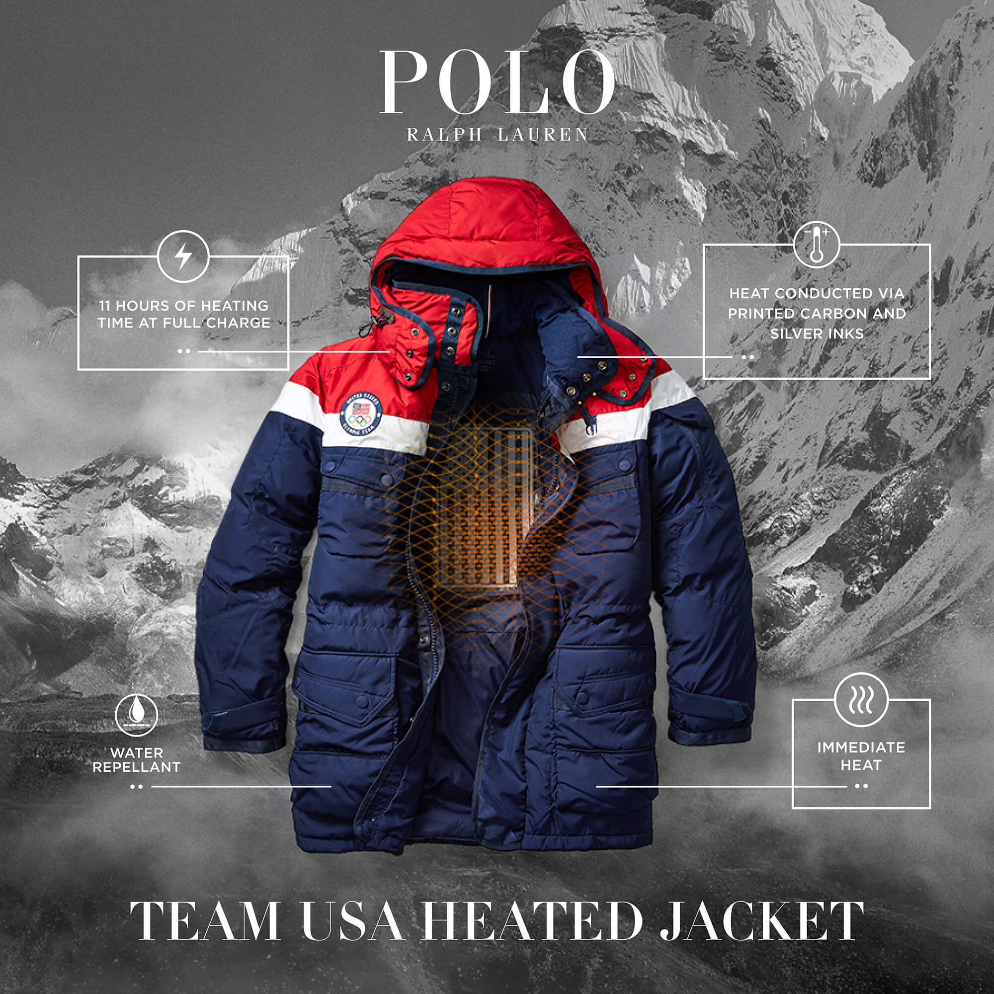 Ralph Lauren deploys wearable tech for Team USA's Winter Olympics uniform