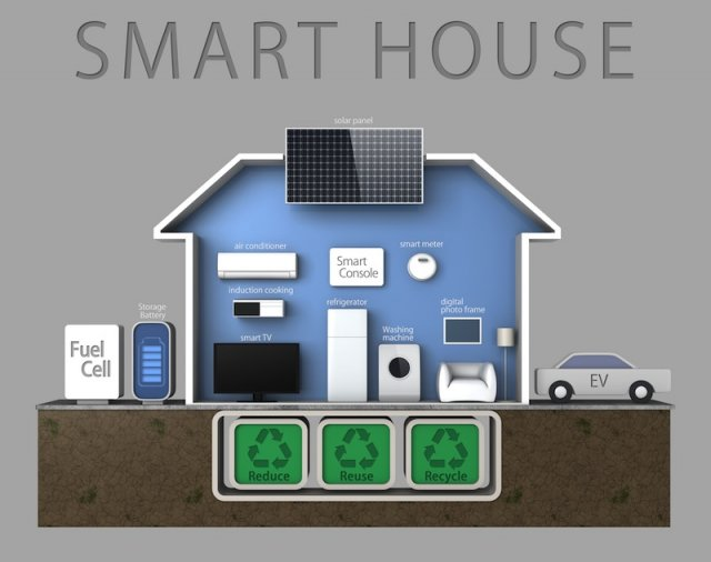Smart homes and the IoT changing consumer atudes to energy ... on safest home design, strongest home design, most efficient home design,
