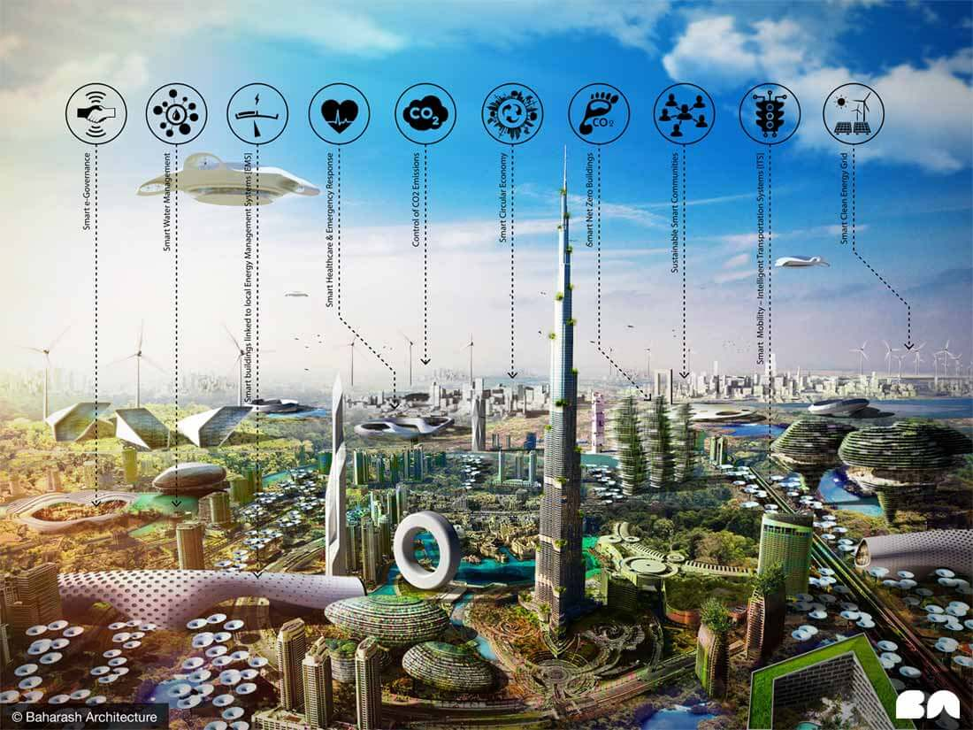Smart cities and cryptocurrency s