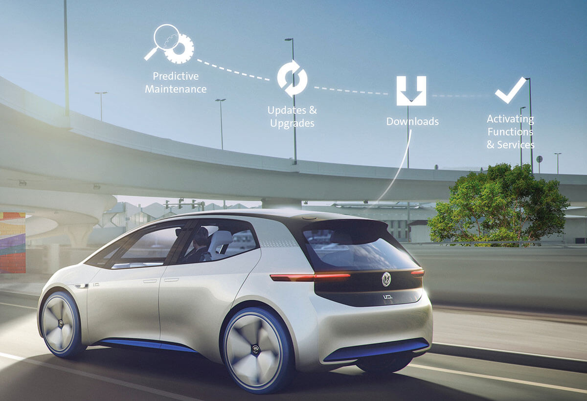 VW & Microsoft partnership reveals automotive cloud future | Internet of Business